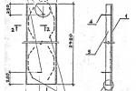 Плита ПТ 75-285-25