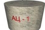 Анкерная плита АЦ-1